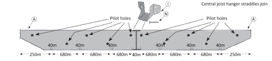 A diagram of a ledger board, demonstrating the associated holes and mounts, and the distance between the holes