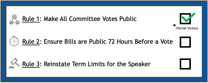 3 rules we are suggesting: Make all committees vote public, ensure all bills are public 72 hours before a vote, reinstate term limits for the speaker