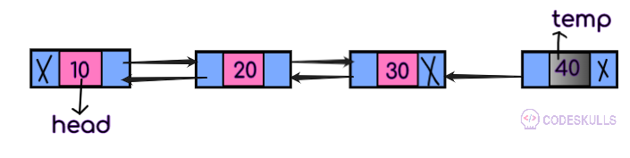Doubly Linked List deletion