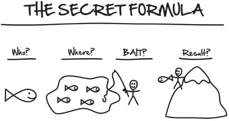 The Secret Formula: Who, Where, Bait and Result