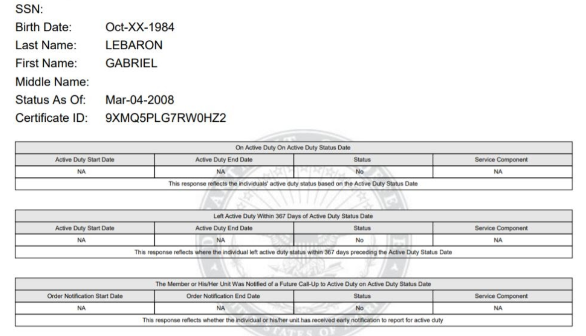 Sample records for Gabriel Lebaron. For the years 2004-2006, Lebaron's active duty status is listed as 'yes' and his service component is listed as 'Marine Corps Active Duty.' For all years subsequent to 2006, Lebaron's active duty status is listed as 'no' and his service component is listed as 'N/A.'