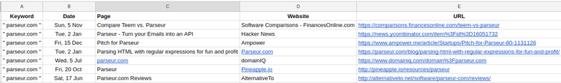 Example of a google sheet populated by Parseur Google Alert parser