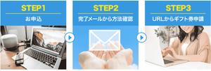 Cloud Mobileのキャッシュバック受け取りステップ