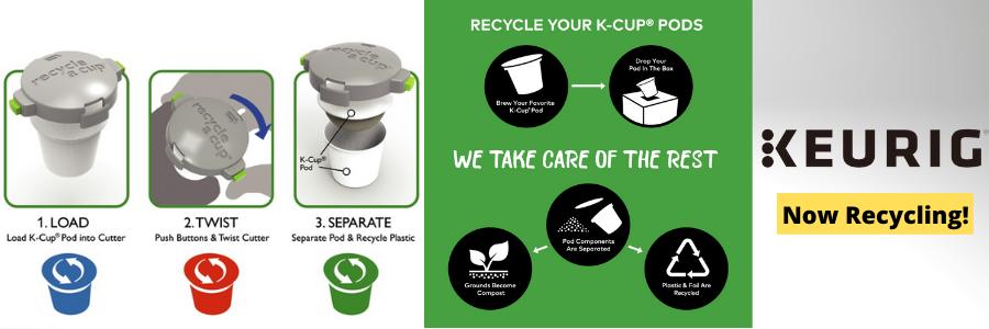 Nespresso vs Keurig - Keurig Now Recycling Image