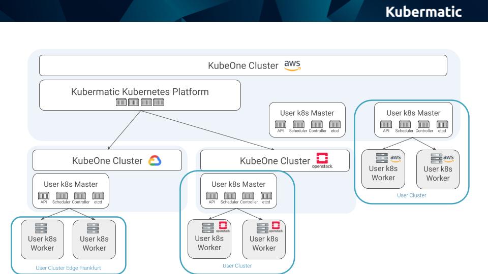Kubermatic Kubernetes Platform provides Kubernetes multi cluster management for hybrid, multi-cloud, and edge.