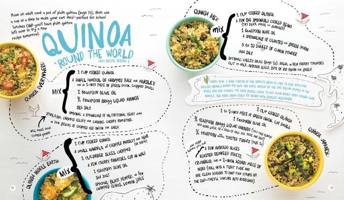 Quinoa round the world