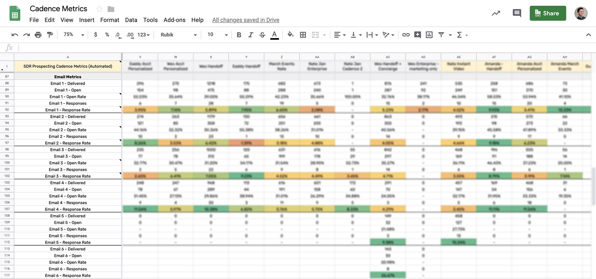 Conditional formatting made it easy to spot wins.