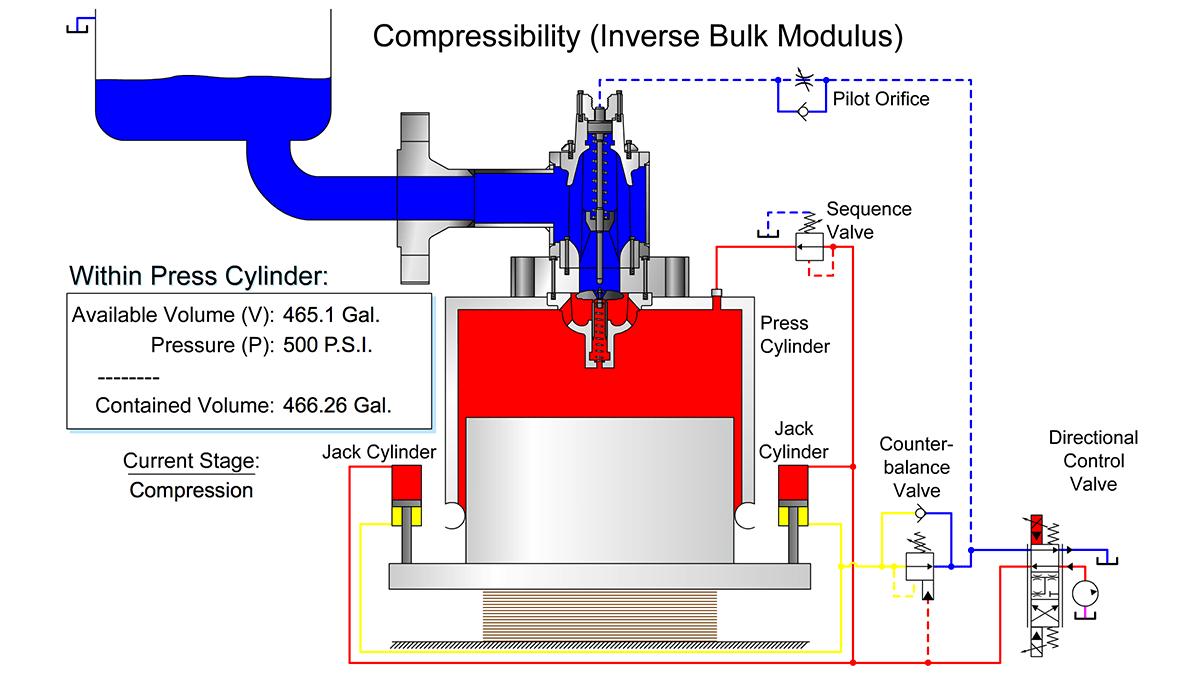 hydraulic press schematic online wiring diagram data