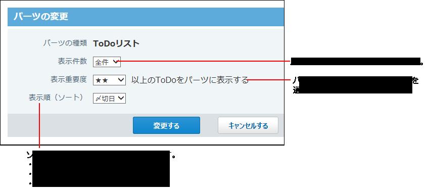 ToDoリストパーツの変更画面の画像