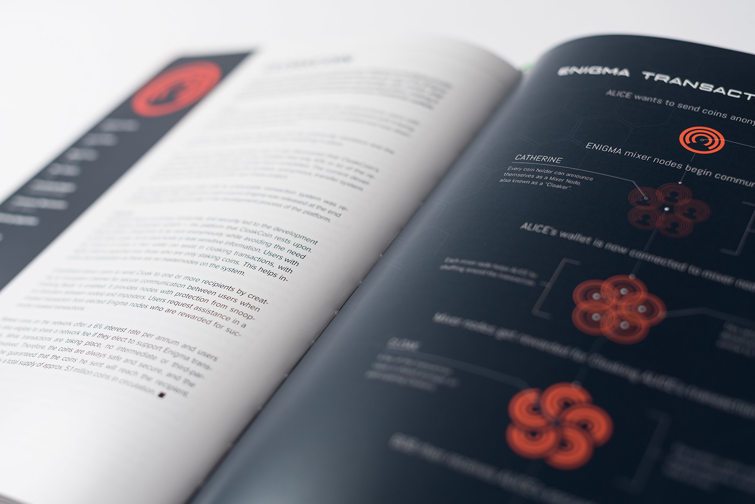 2018 Standard Catalog of Cryptocurrencies
