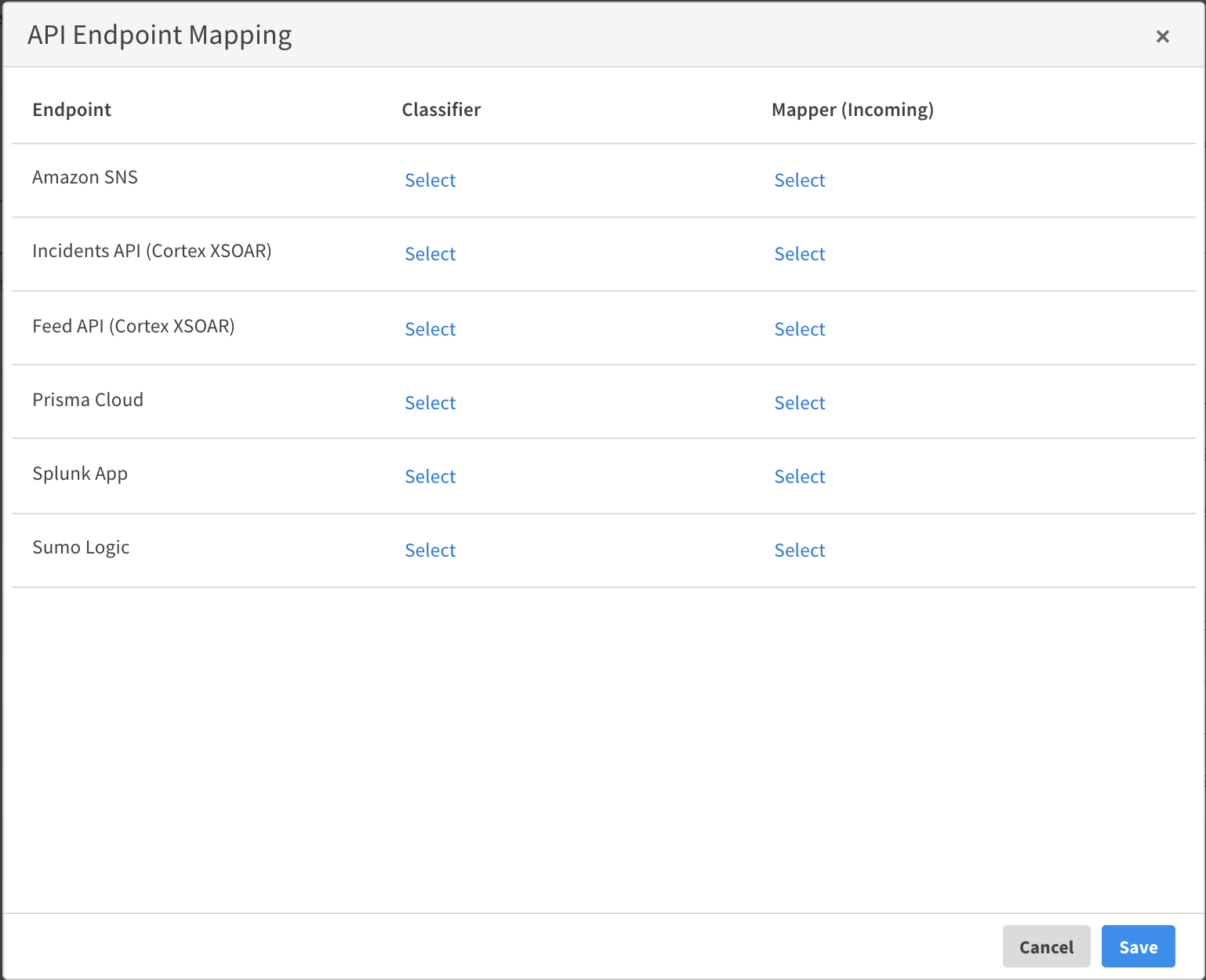 AWS SNS Classification and Mapping
