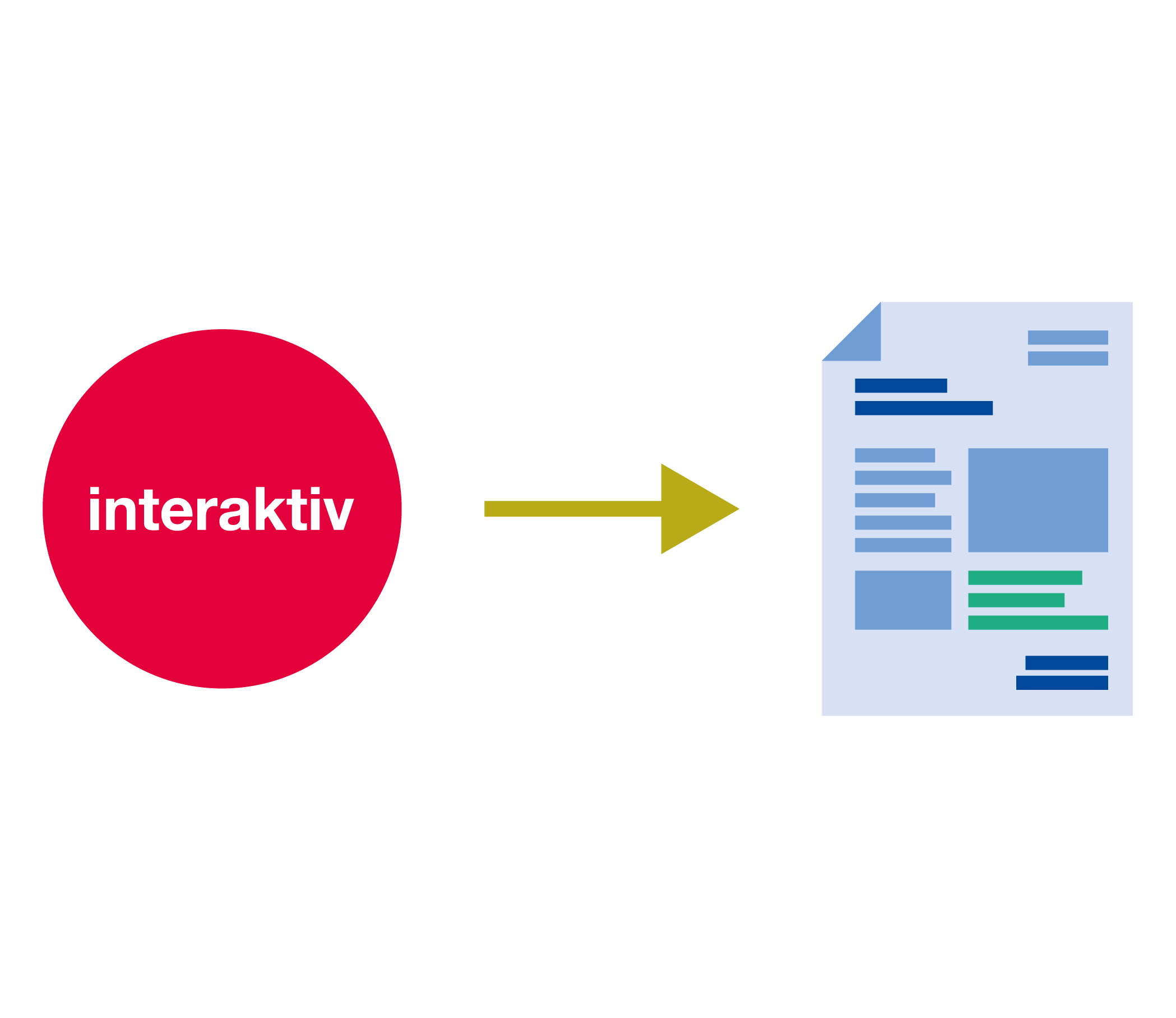 Interactive clients communication