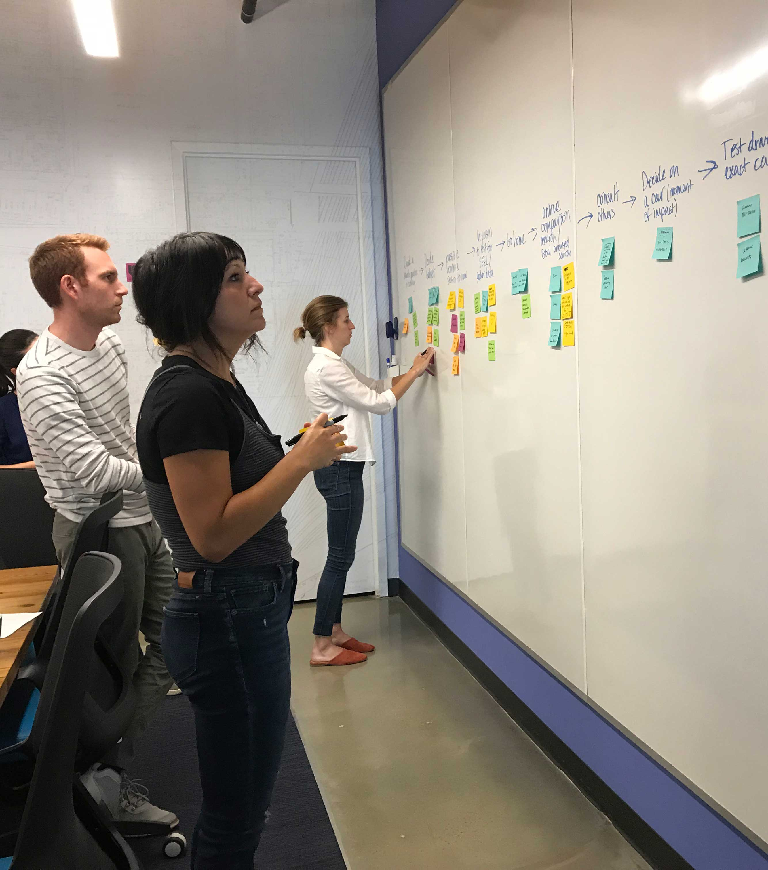 VW clients working with us to identify a user journey