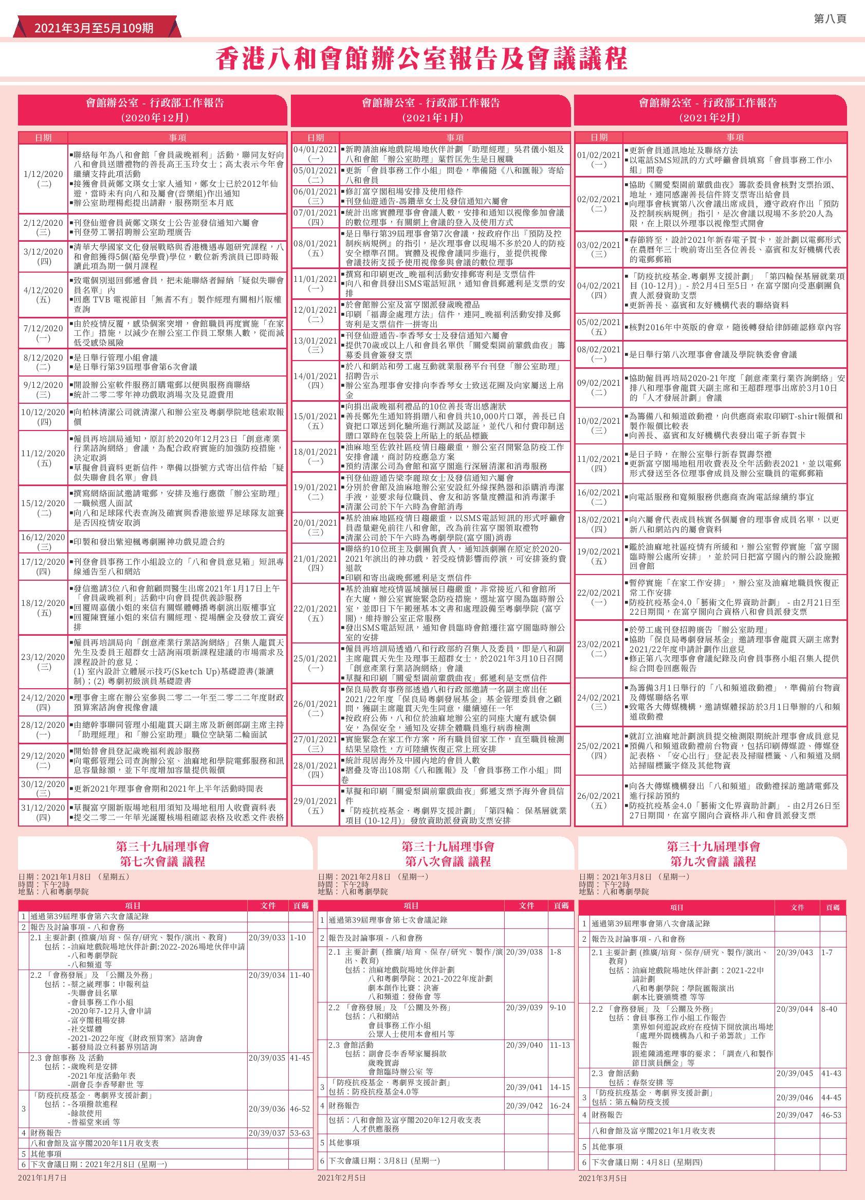 香港八和會館辦公室報告及會議議程