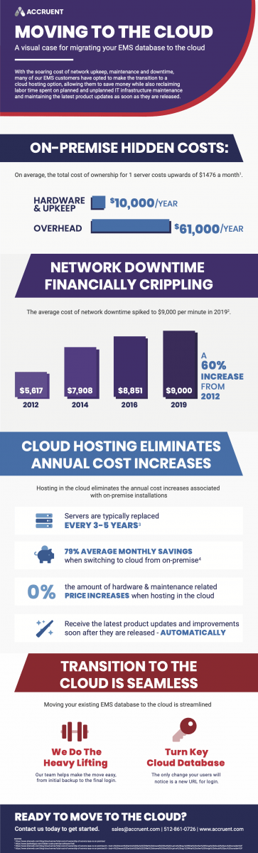 Accruent - Resources - Infographics - EMS Cloud Migration Benefits - Hero