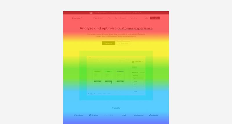 using a scroll map as part of heatmap analytics