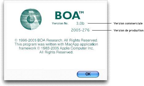 À propos de BoA