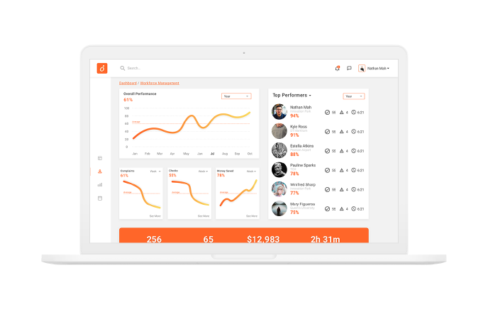 IoT Management Dashboard