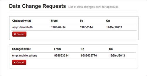 Data Change Requests