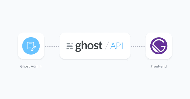 ทำเว็บด้วย Gatsby และใช้ Ghost เป็น CMS กันเถอะ
