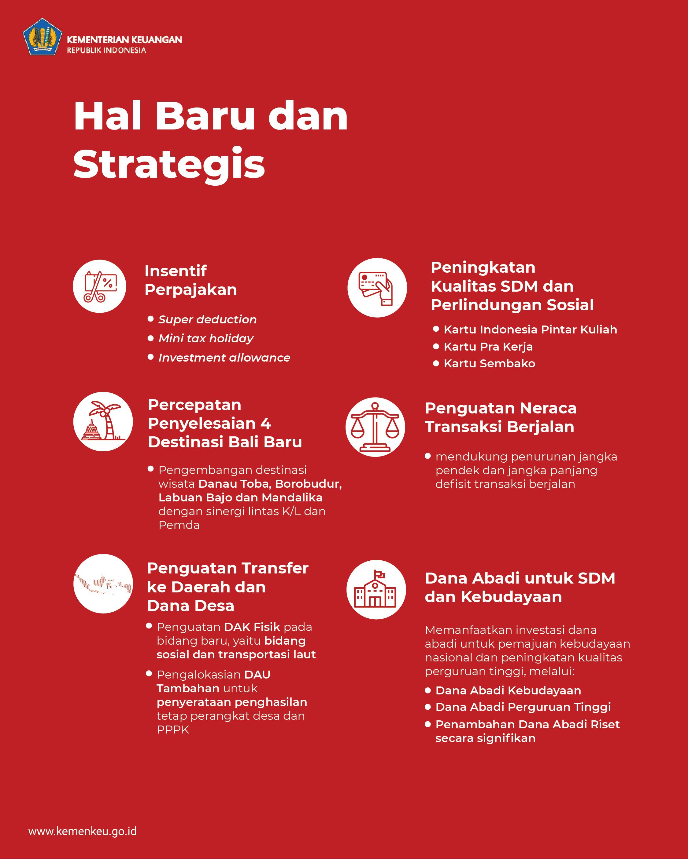 Infografis RAPBN 2020 3
