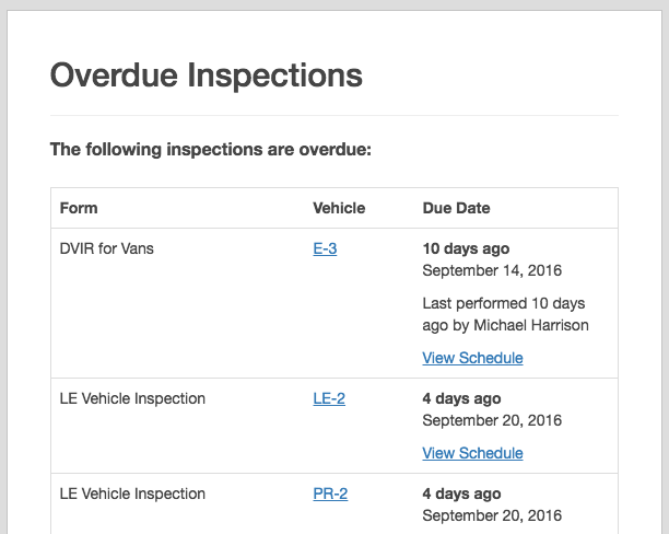 over due inspection email alerts