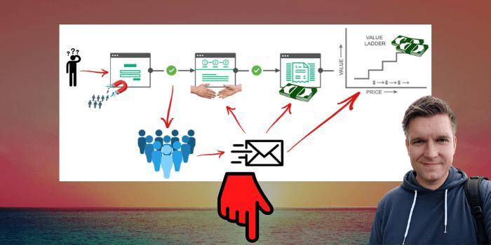 Free Download: Online Business Blueprint (PDF)