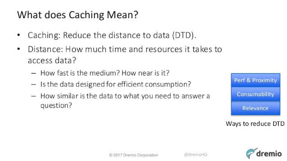 Using Apache Arrow, Calcite and Parquet to build a Relational Cache