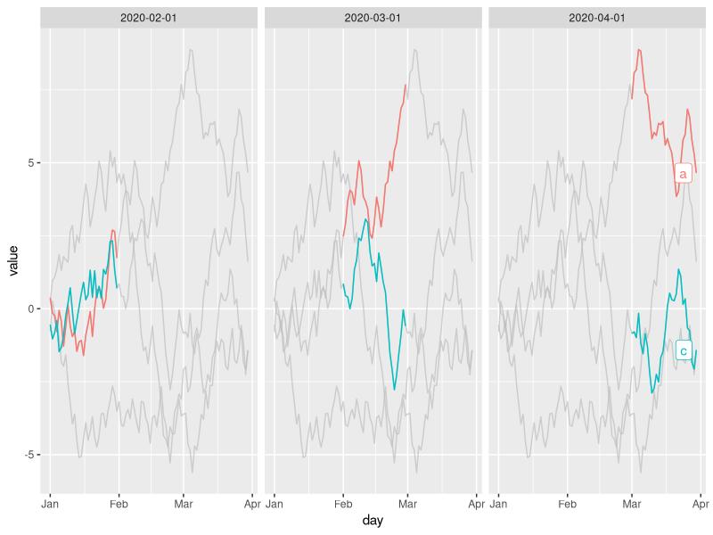plot of chunk calculate_per_facet1