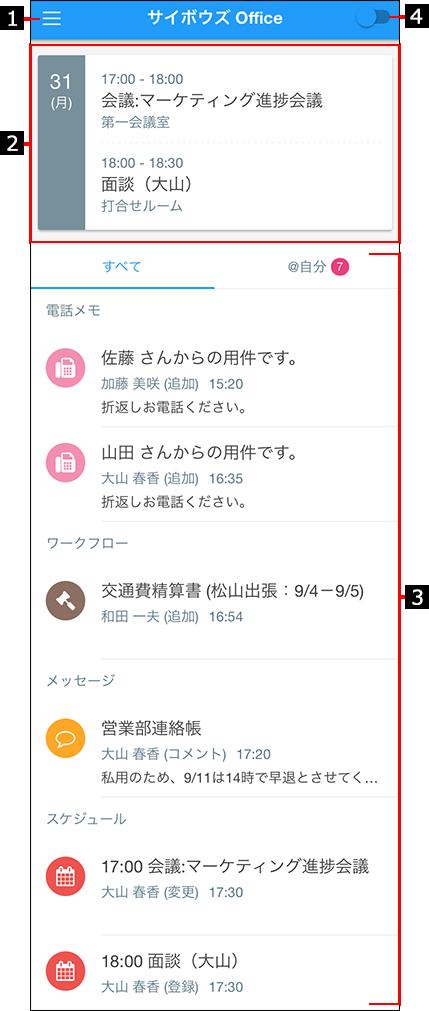 アプリホーム画面を説明する番号付き画像