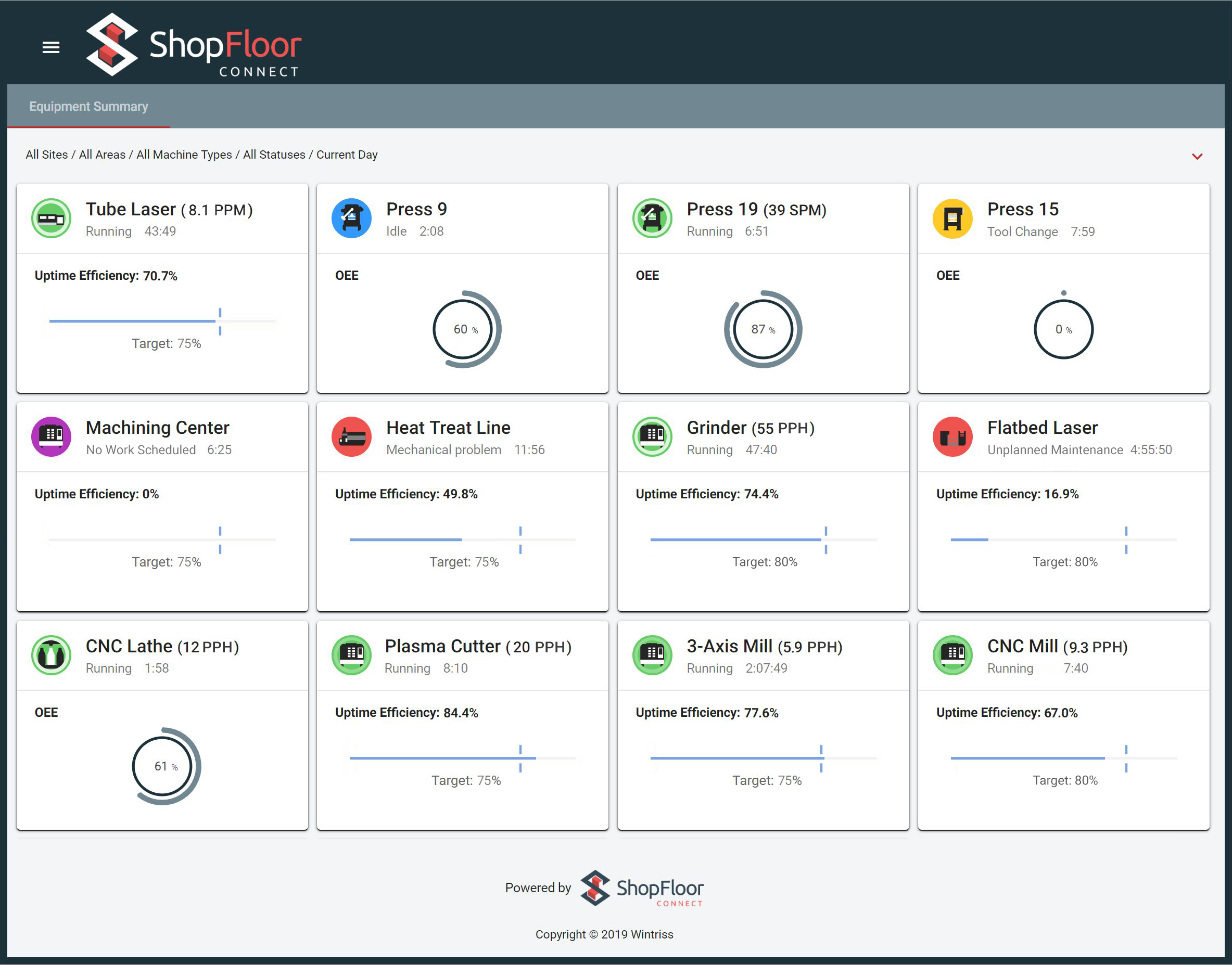 Shopfloor Interface