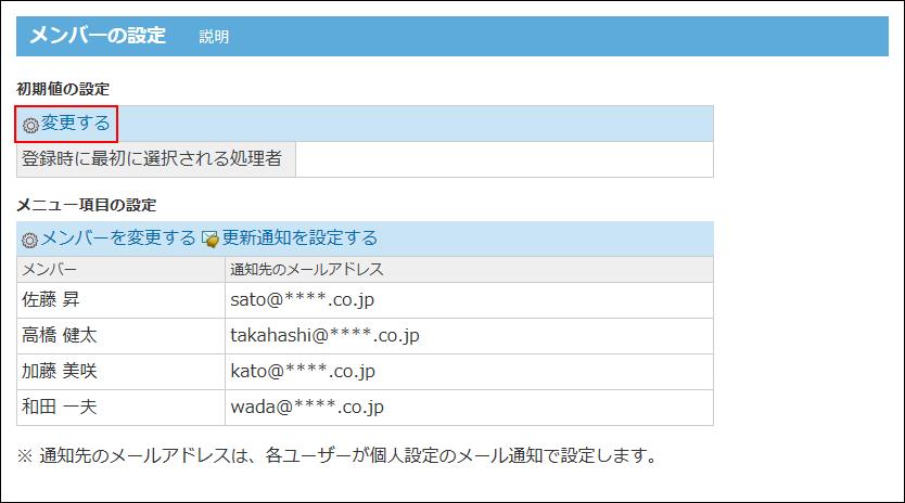 初期値を変更する操作リンクが赤枠で囲まれた画像