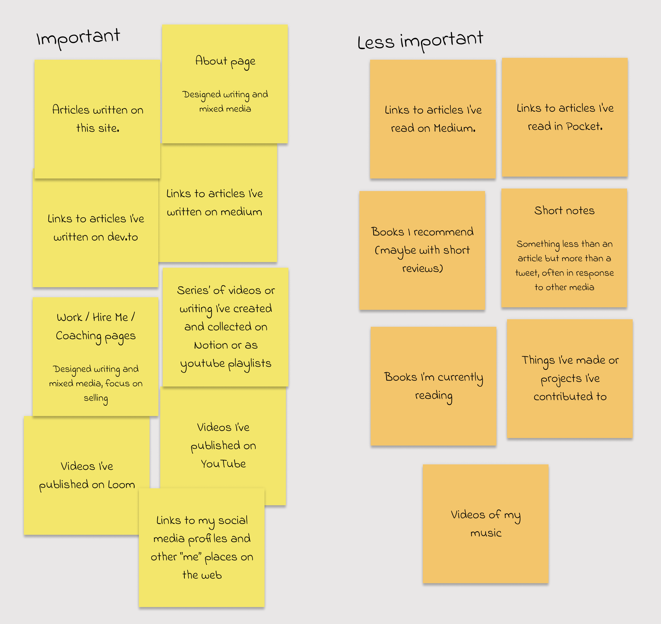 Post-it notes of content audit - by importance