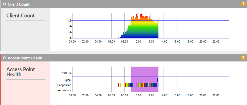 Wireless monitoring screenshot