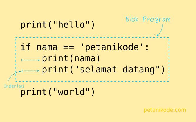 Blok Program