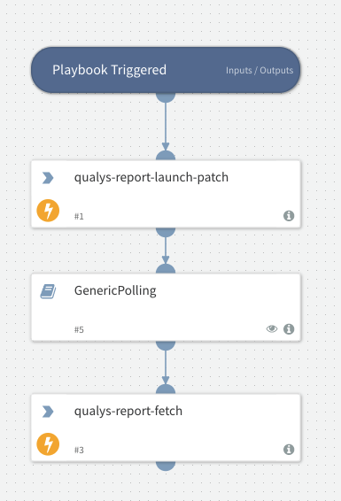 Launch And Fetch Patch Report - Qualys