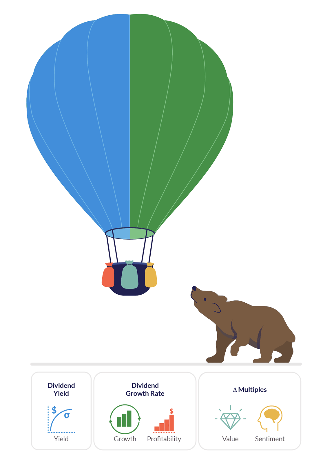 Illustration of grizzly bear looking up at hot air balloon