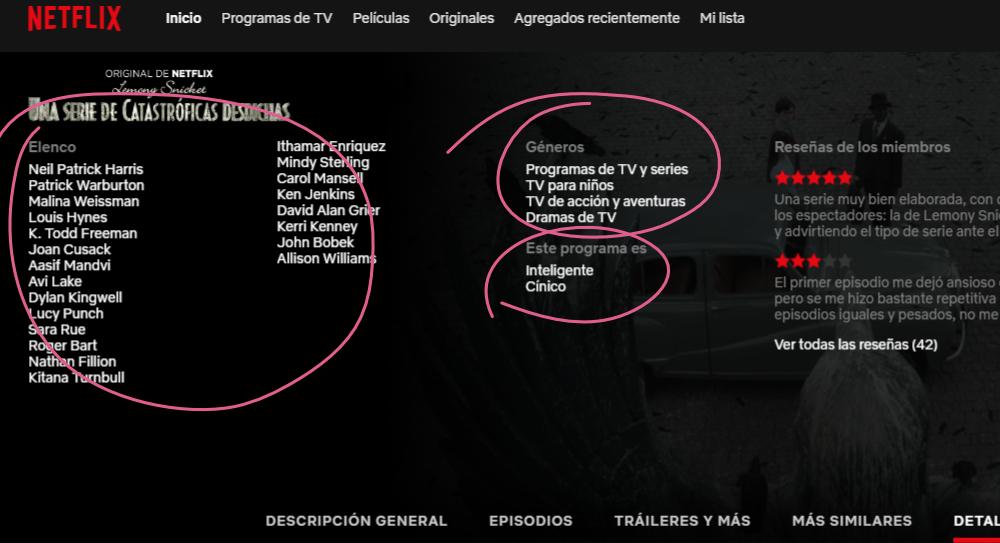 Ejemplo de jerarquías de un programa de Netflix.