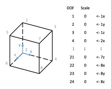 Fig 1. Unit Cube