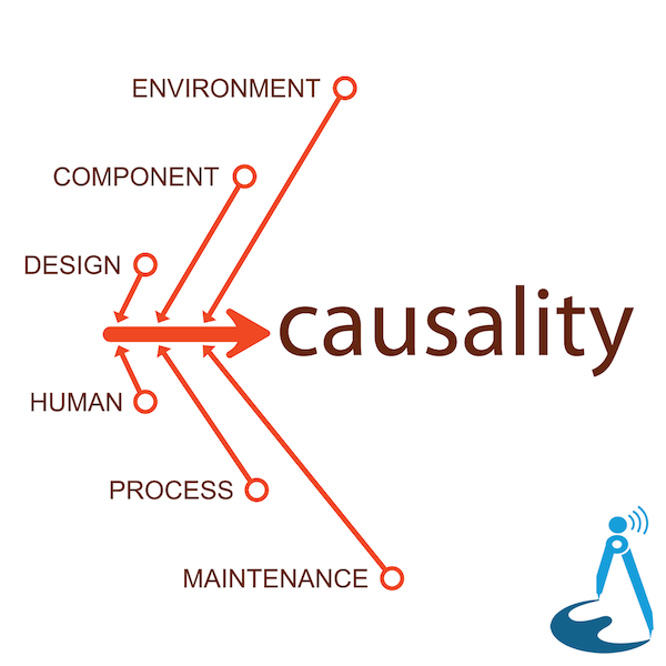 Welcome to Causality