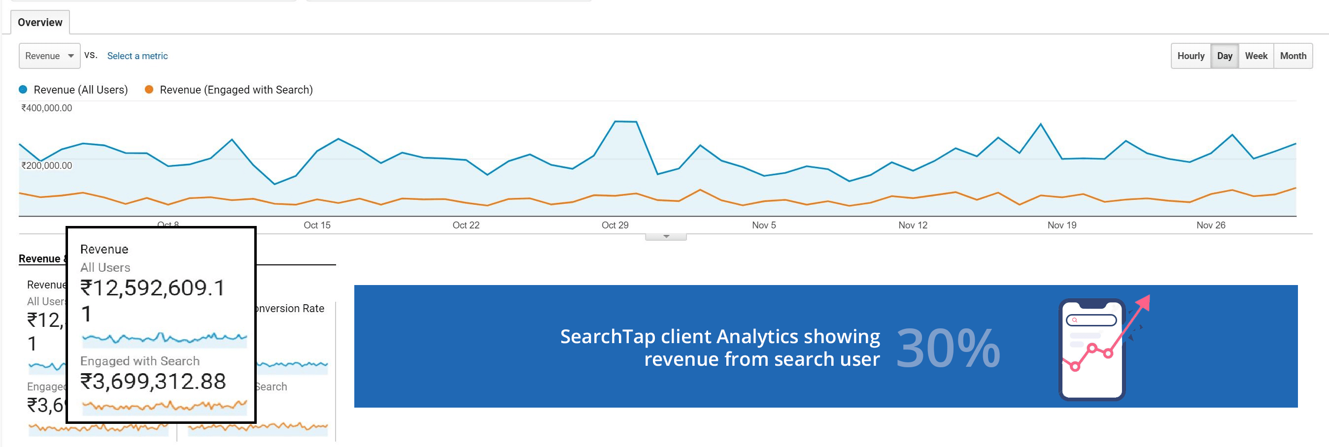 SearchTap Clients Analytics