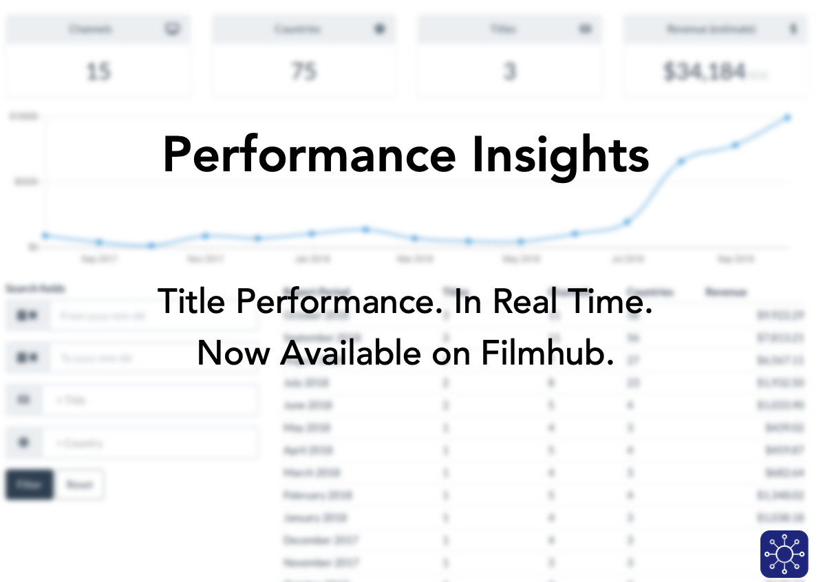 Real Time Performance Insights Now Available For Filmhub Filmmakers