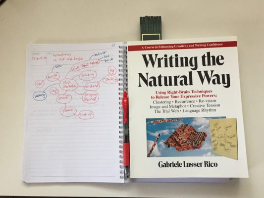 clustering-writing-the-natural-way