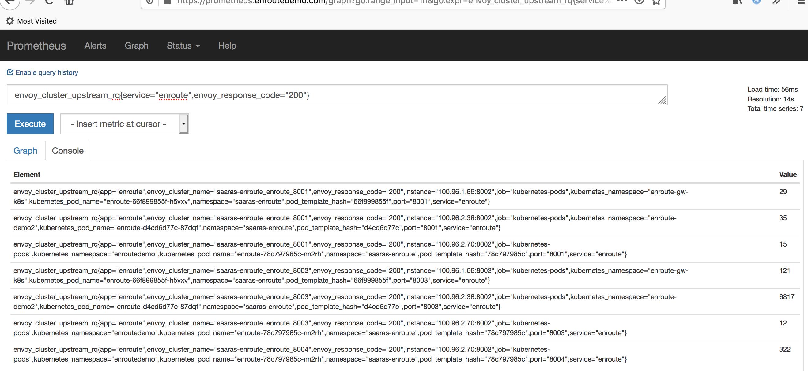 prometheus grafana query service return code 200