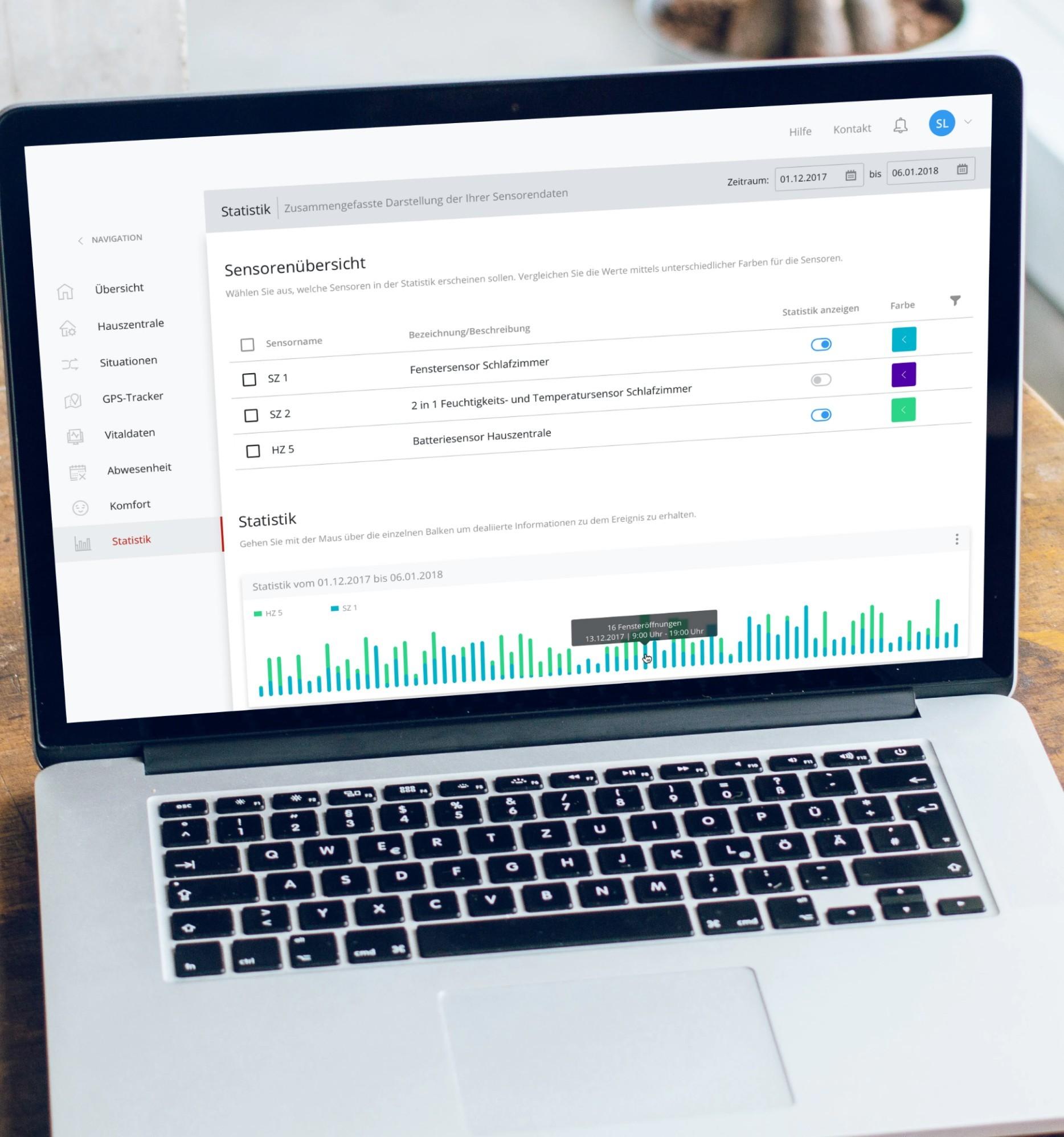 UX/UI Fallstudie für Hyperity Admin Dashboard