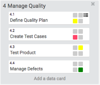 Kanban board in combination with priority matrix