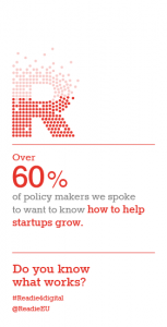 Over 60% of policymakers want to help startups grow