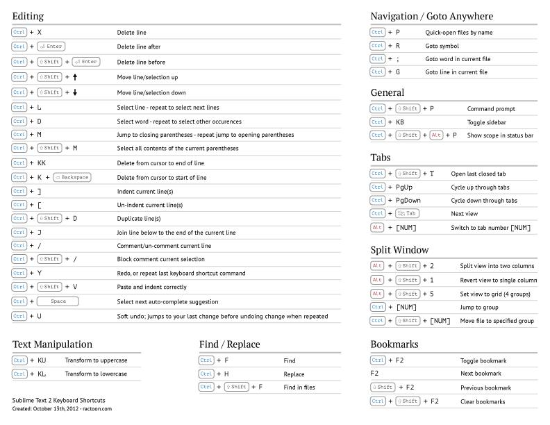 Sublime Text Keyboard Shortcuts Sheet