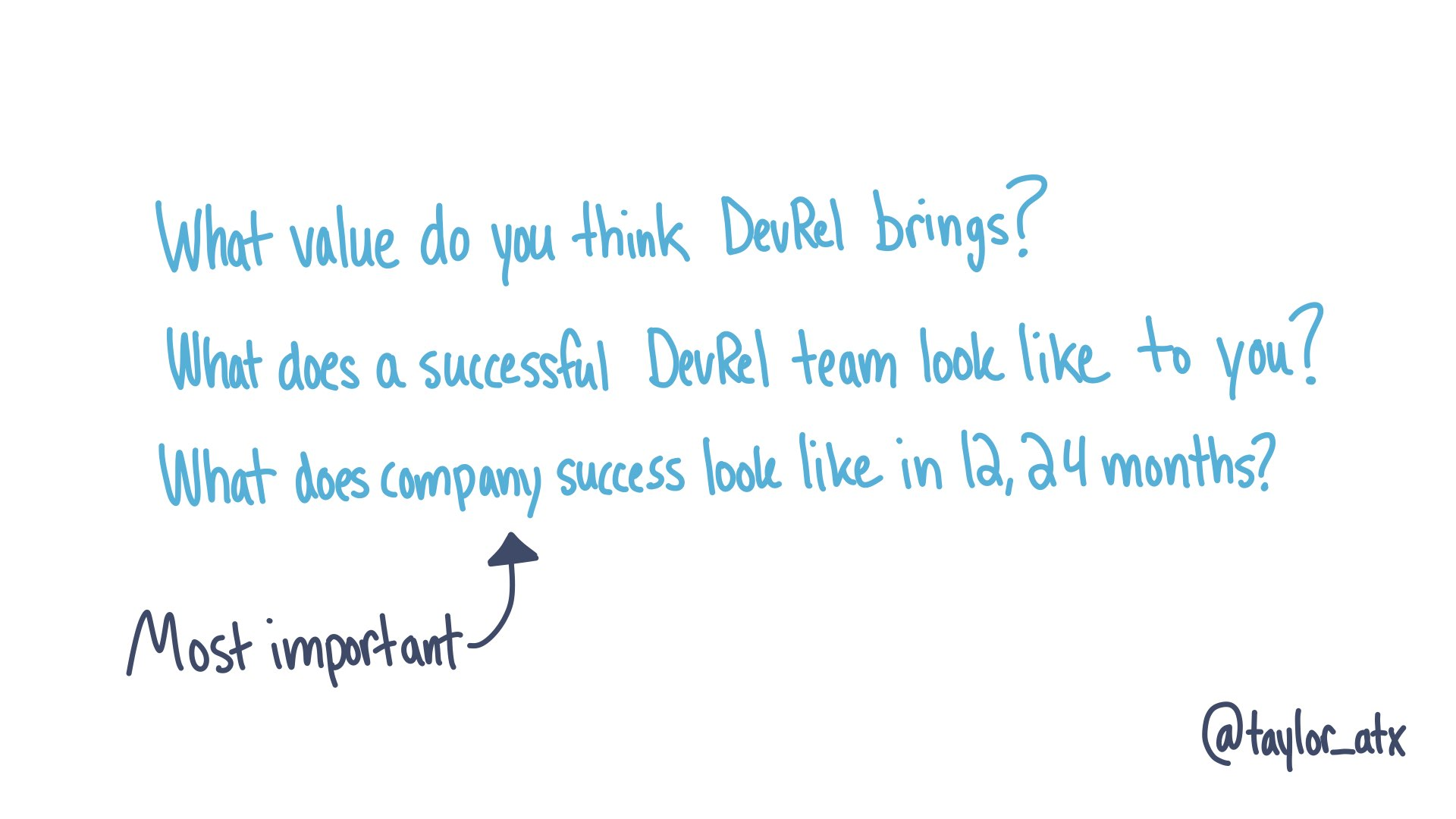 What value do you think DevRel brings? What does a succuesful DevReal team look like to you? What does company success look like in 12, 24 months? (Most important)