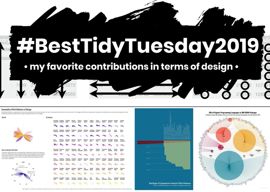 best-tidytuesday-2019-design